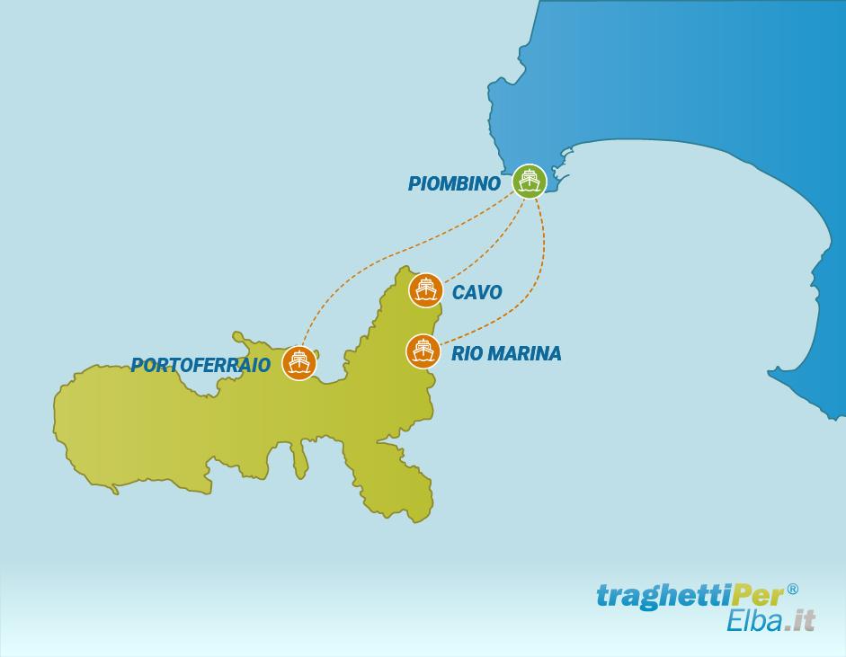 Port of Elba