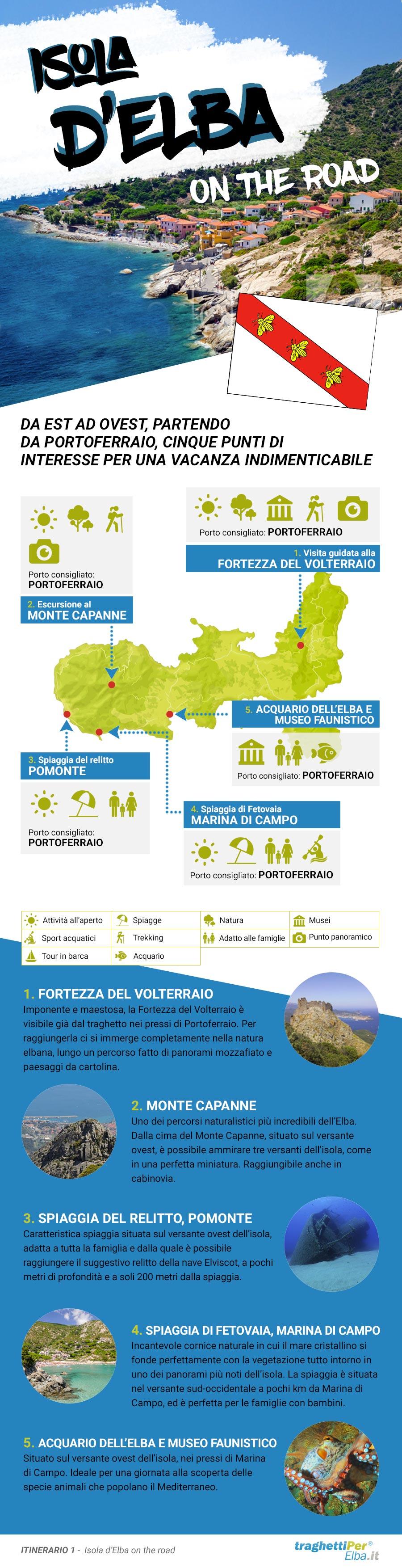Infografica isola d'Elba - Viaggi tra le Righe - Blog di Antonio Rotundo